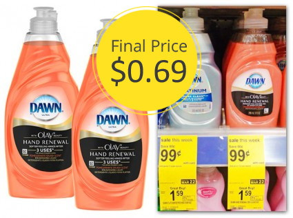 photograph about Printable Dawn Coupons known as Sunrise Dish Cleaning soap, Merely $0.69 at Walgreens! - The Krazy Coupon Female